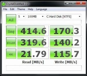 2 SSDs Raid0 Results