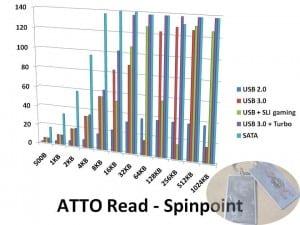 ATTOread-Spinpoint