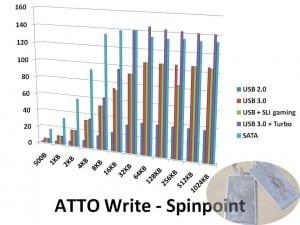 ATTOwrite-Spinpoint
