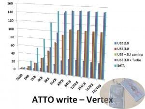 ATTOwrite-Vertex