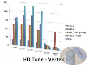 HDTune-Vertex