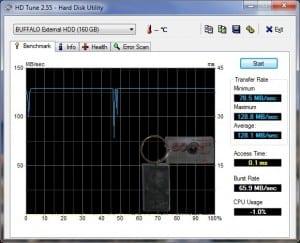 HDTune 1st non-Turbo SSUSB test