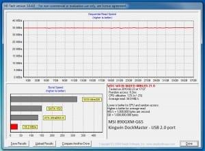 Kingwin DockMaster + WD Raptor - USB 2.0 Port