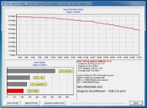 HD Tach Long, USB 3.0