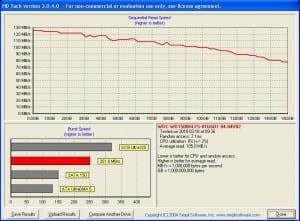 150gig WD VelociRaptor Via SATAII (ICH7)