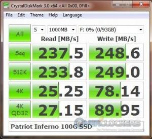 CrystalDiskMark - 0 Fill