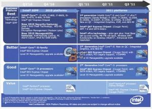 Intel Roadmap 1 (Courtesy of Computerbase.de)