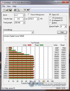 ATTO Disk Benchmark - Western Digital Caviar 160GB