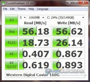 CrystalDiskMark - Western Digital Caviar 160GB