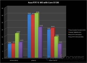wPrime 32M, piFast, and Super Pi 1M