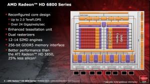 6800 Series Description