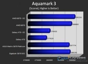 Aquamark 3