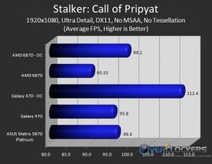 Stalker - No MSAA, No Tessellation