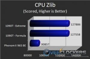Everest CPU Zlib