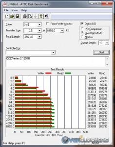 ATTO - OCZ Vertex 2 120G