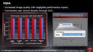 EQAA Performance