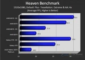 Heaven - FPS