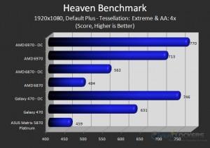 Heaven - Scored