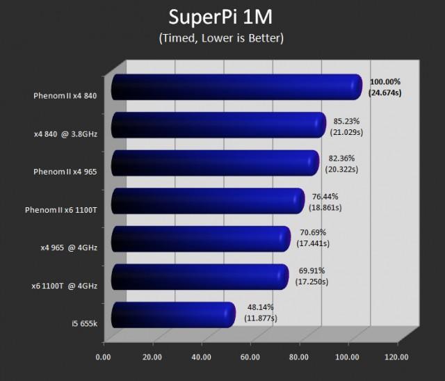 superpi1m