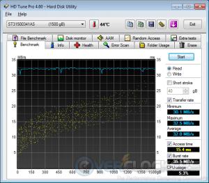 HDTune, USB 2.0