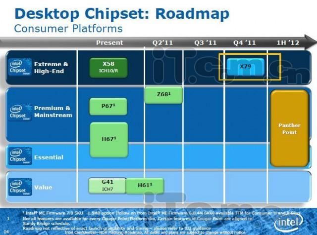 Intel CPU Roadmap - March 2011 (Courtesy: it.com.cn)