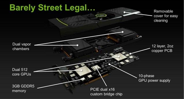 Leaked GTX 590 Slide (Courtesy XtremeSystems.org)