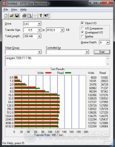 ATTO benchmark - Seagate 7200.11