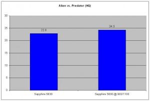 Alien vs Predator (High Quality).