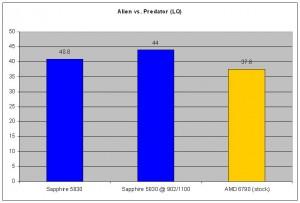 Alien vs Predator (Low Quality)