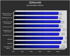 3Dmark063.