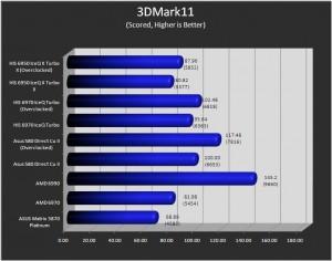 3Dmark11.