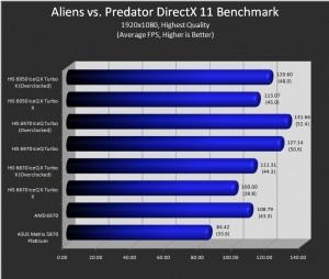 Alien vs. Predator, High Quality.