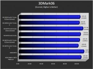 3DMark 06.