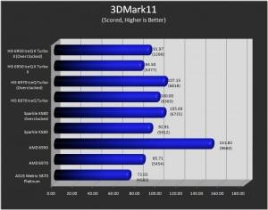 3DMark 11.