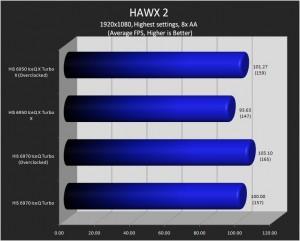 Hawx 2 - 1920x1080, High, 8xAA.