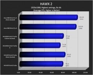 Hawx 2.