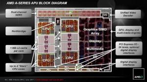 APU Block Diagram