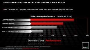 APU IGP vs. Discrete GPU