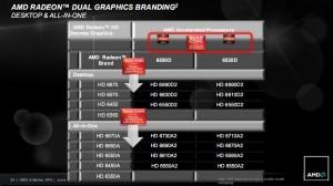 Dual Graphics Branding