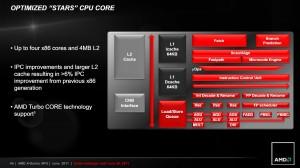 Optimized Stars CPU Core