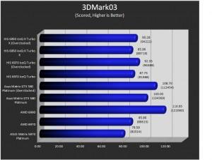 3D Mark 03
