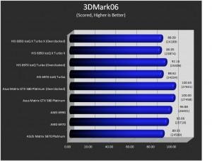 3D Mark 06