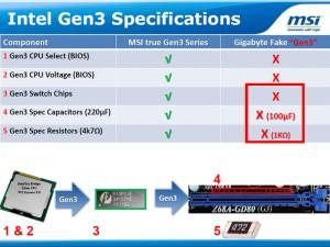 Intel Gen3 Specifications
