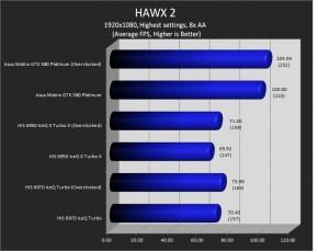HAWX 2