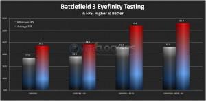 Battlefield Eyefinity Comparison