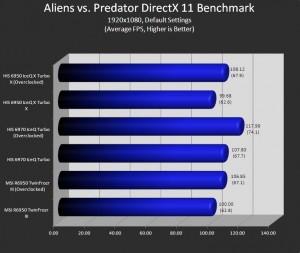 Alien vs. Predator - Default