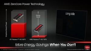Zero Core Tech