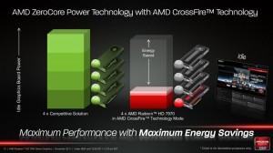 Multi-GPU Zero Core