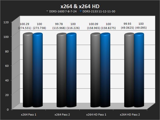 x264 & x264 HD