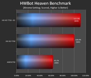 Heaven (Hwbot)